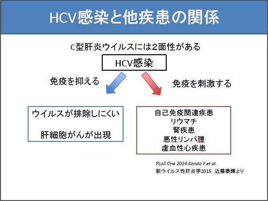 HCV感染と他疾患の関係