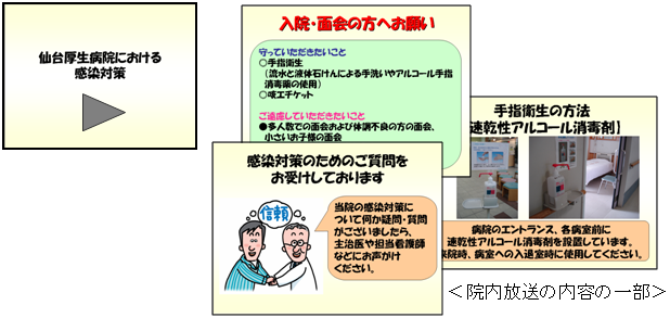 院内放送「仙台厚生病院における感染対策」